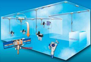 sistemas de aire comprimido
